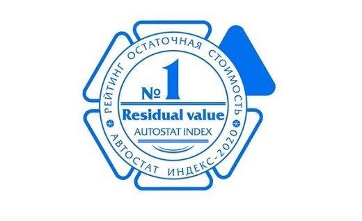 c3e2ccb1384e2cd4b2ef59fd5fe977d7 520x318 - Residual Value – 2020: какие автомобили лучше сохраняют остаточную стоимость?
