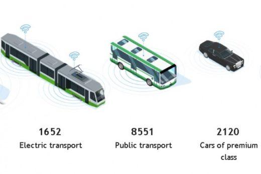 29645184c753e20bd1007fa0fd5f693d 520x347 - Российская компания разработала систему бесперебойной работы интернета в автомобилях
