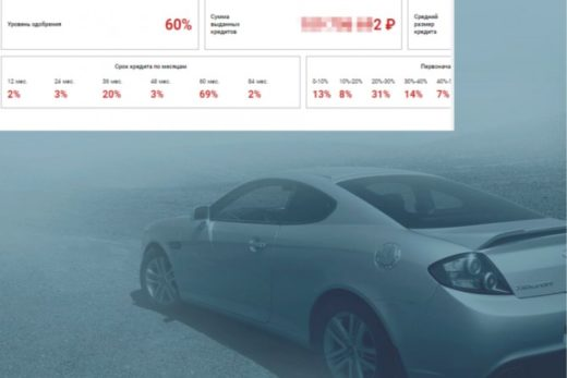 e983a4d3d116cd7d4fdc925beb4e9b36 520x347 - Покупатели хотят автокредиты с 0% первоначальным взносом